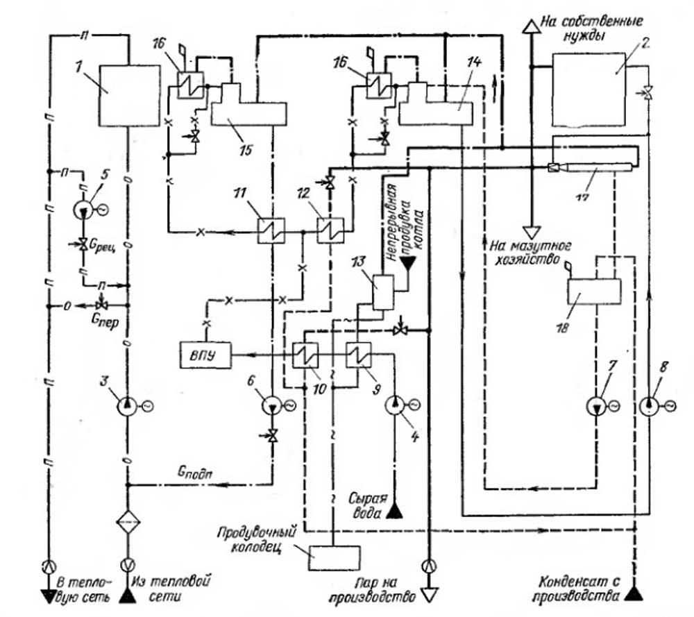Тепловая схема водогрейными котлами фото 18